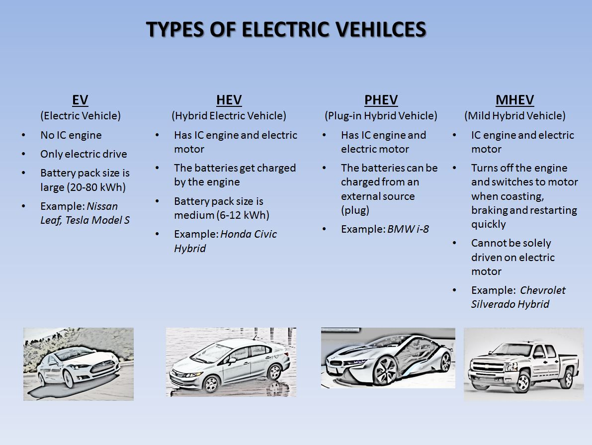 motor vehicle classification