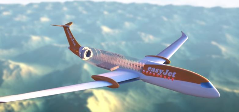 Short Haul Electric Flights In A Decade Synergy Files